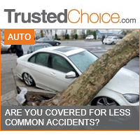 Find the Best Prices on Car Insurance